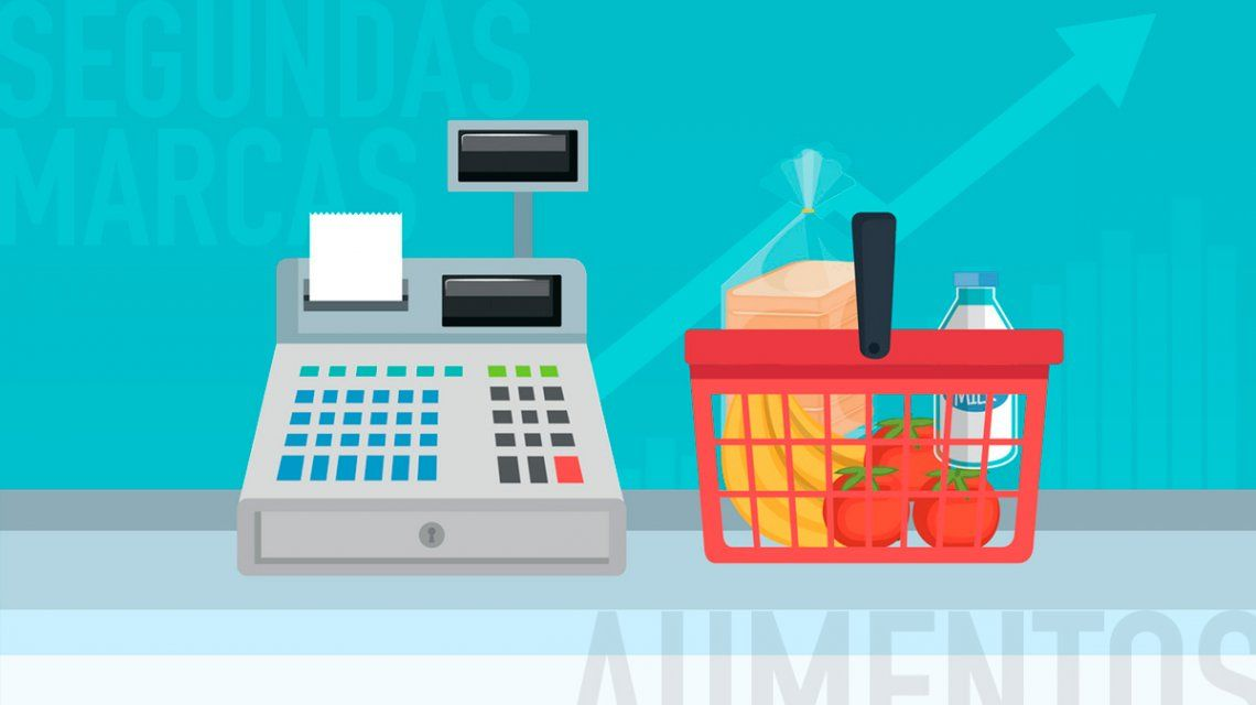 Ante la crisis, baja el consumo de las primeras marcas: los precios de las alternativas