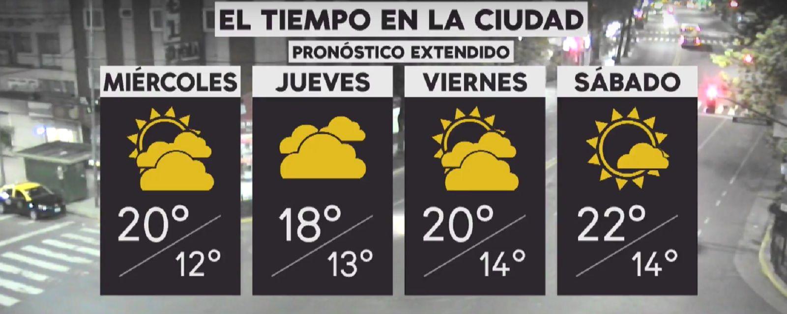 Pronóstico del tiempo del miércoles 10 de octubre de 2018