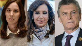 Vidal, CFK y Macri: los candidatos que hoy tienen más intención de voto a Presidente