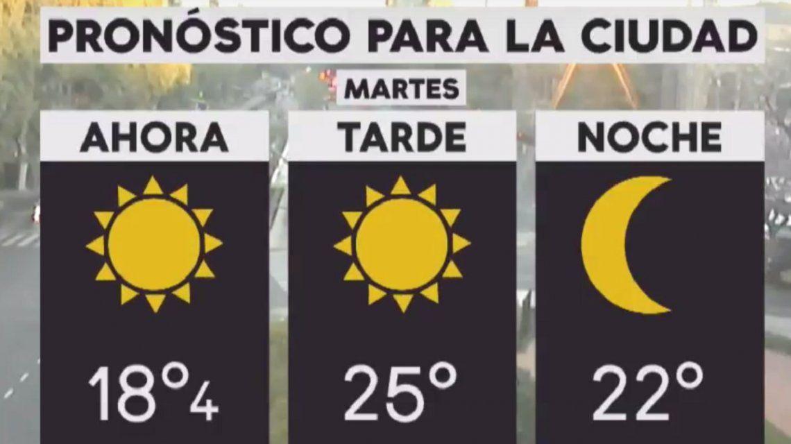 Pronóstico del tiempo del martes 16 de octubre de 2018