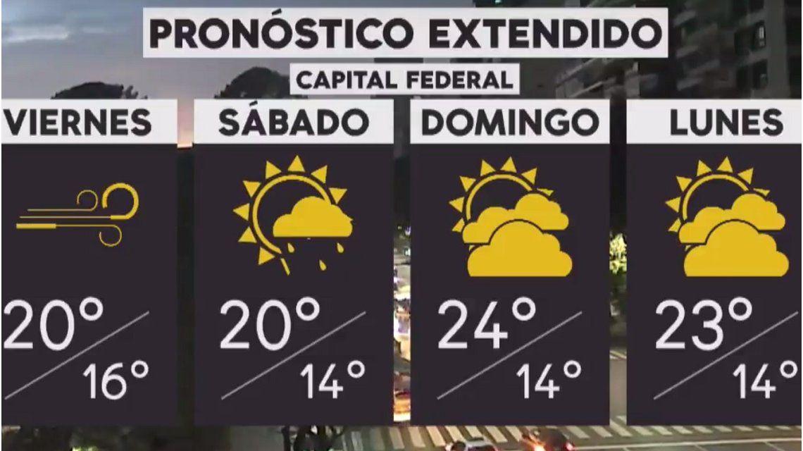 Pronóstico del tiempo del jueves 18 de octubre de 2018