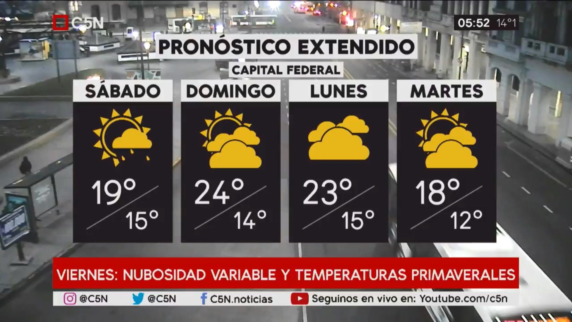 Pronóstico del tiempo del viernes 19 de octubre de 2018
