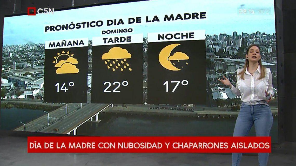 Pronóstico del tiempo del domingo 21 de octubre de 2018