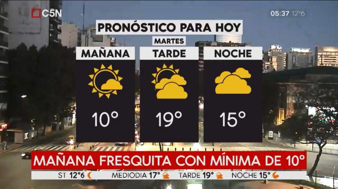 Pronóstico del tiempo del martes 23 de octubre