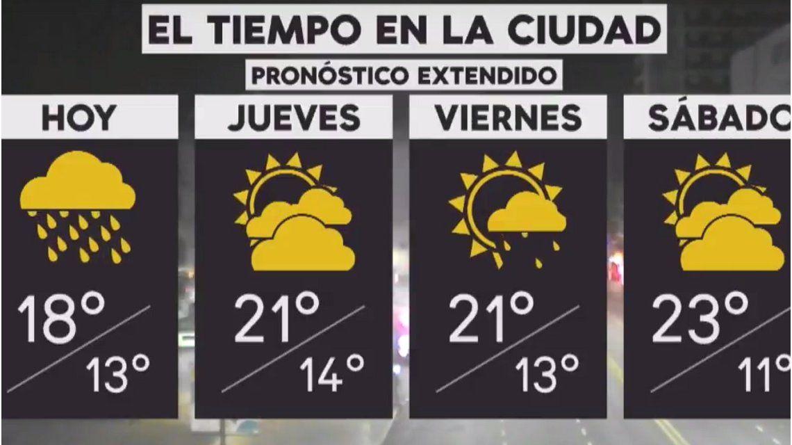 Pronóstico del tiempo del miércoles 24 de octubre de 2018