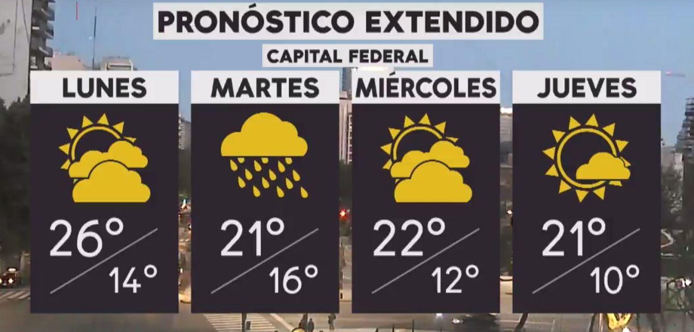 Pronóstico del tiempo del lunes 29 de octubre de 2018