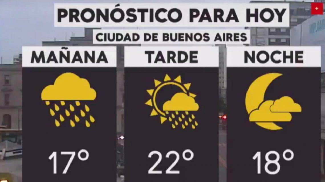 Rige un alerta meteorológico por tormentas y granizo en la Ciudad y el Conurbano