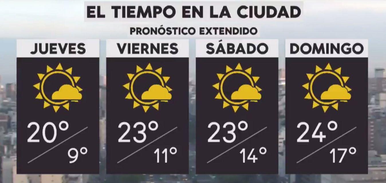 Pronóstico del tiempo del miércoles 31 de octubre de 2018