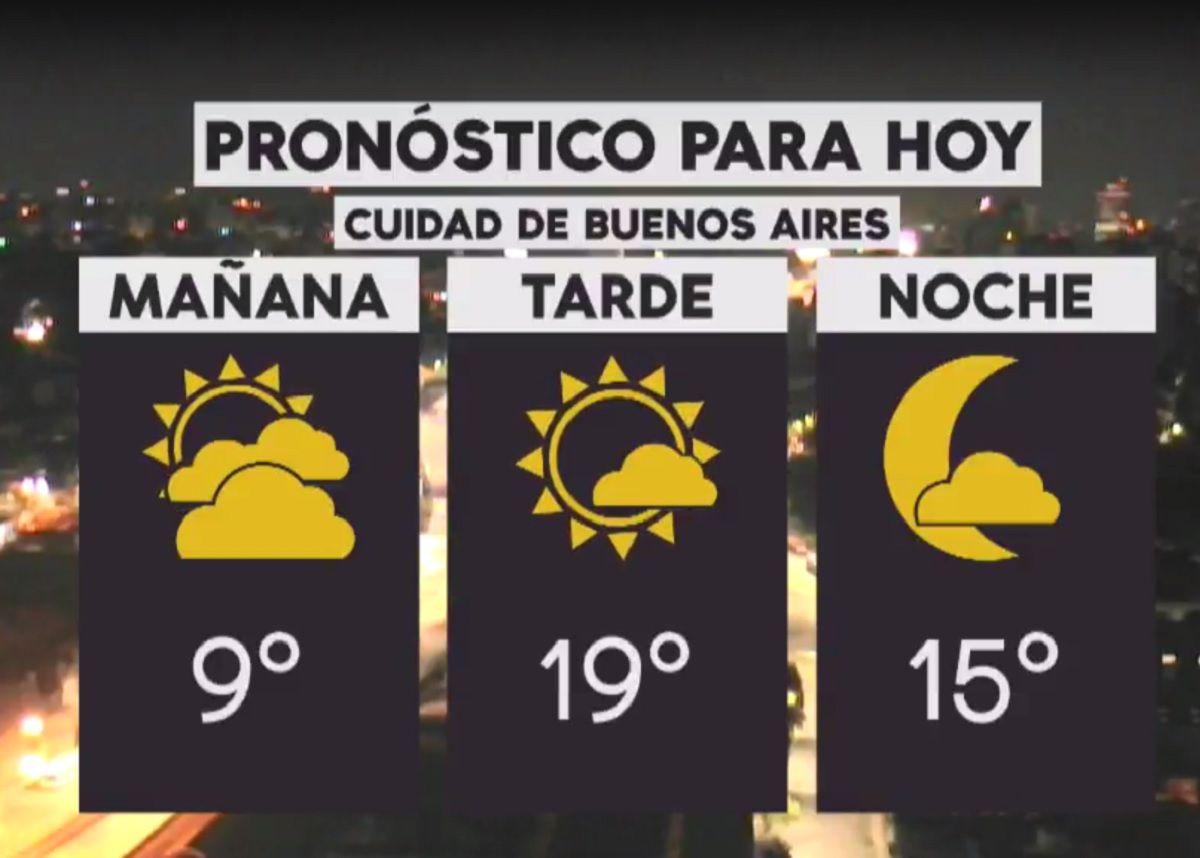 Pronóstico del tiempo del jueves 1 de noviembre de 2018