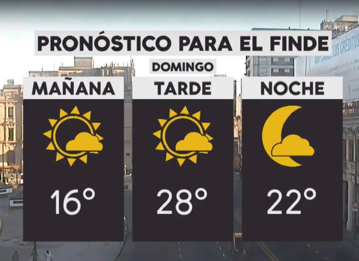 Pronóstico del tiempo del domingo 4 de noviembre de 2018