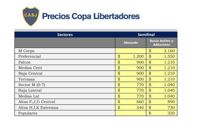 Boca empezó a vender entradas para el Superclásico: aumentaron más del 100 por ciento