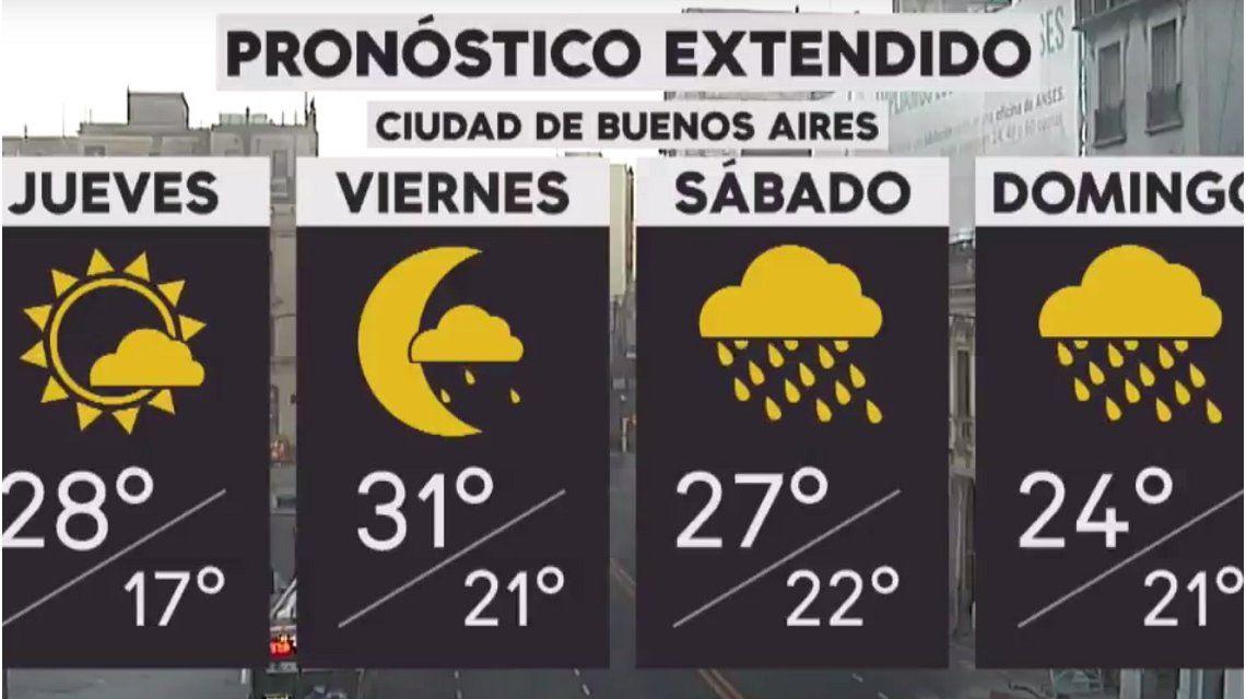 Pronóstico del tiempo del miércoles 7 de noviembre de 2018