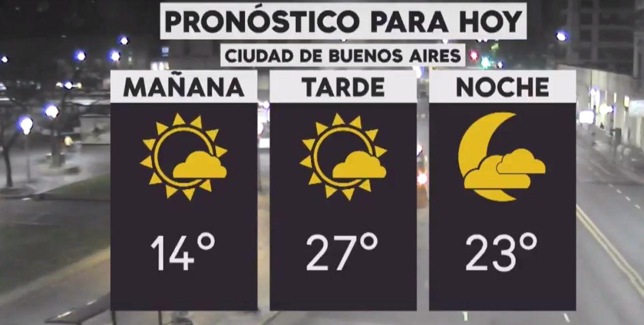 Pronóstico del tiempo del jueves 8 de noviembre de 2018