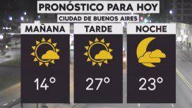 Se espera un día cálido y ventoso en la Ciudad y el Conurbano