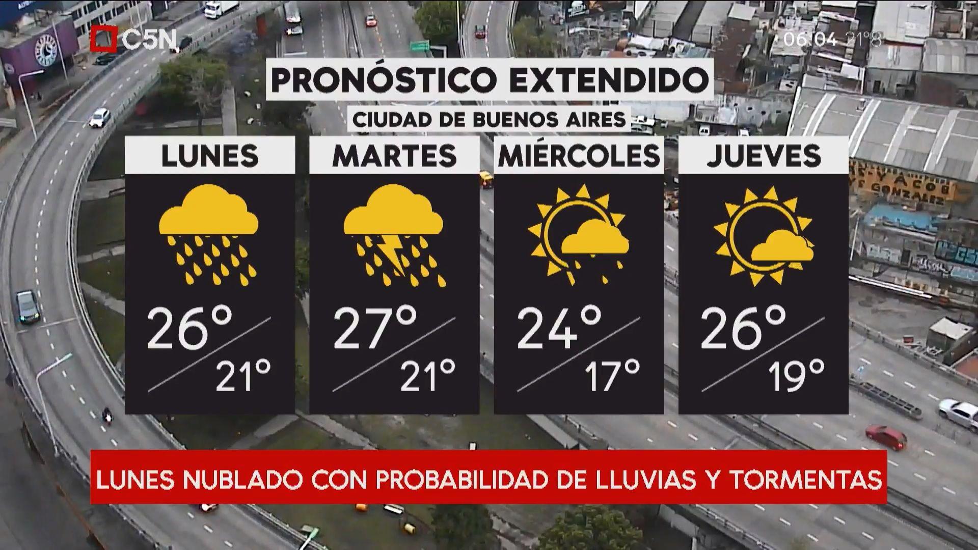 Pronóstico del tiempo de lunes 12 de noviembre de 2018