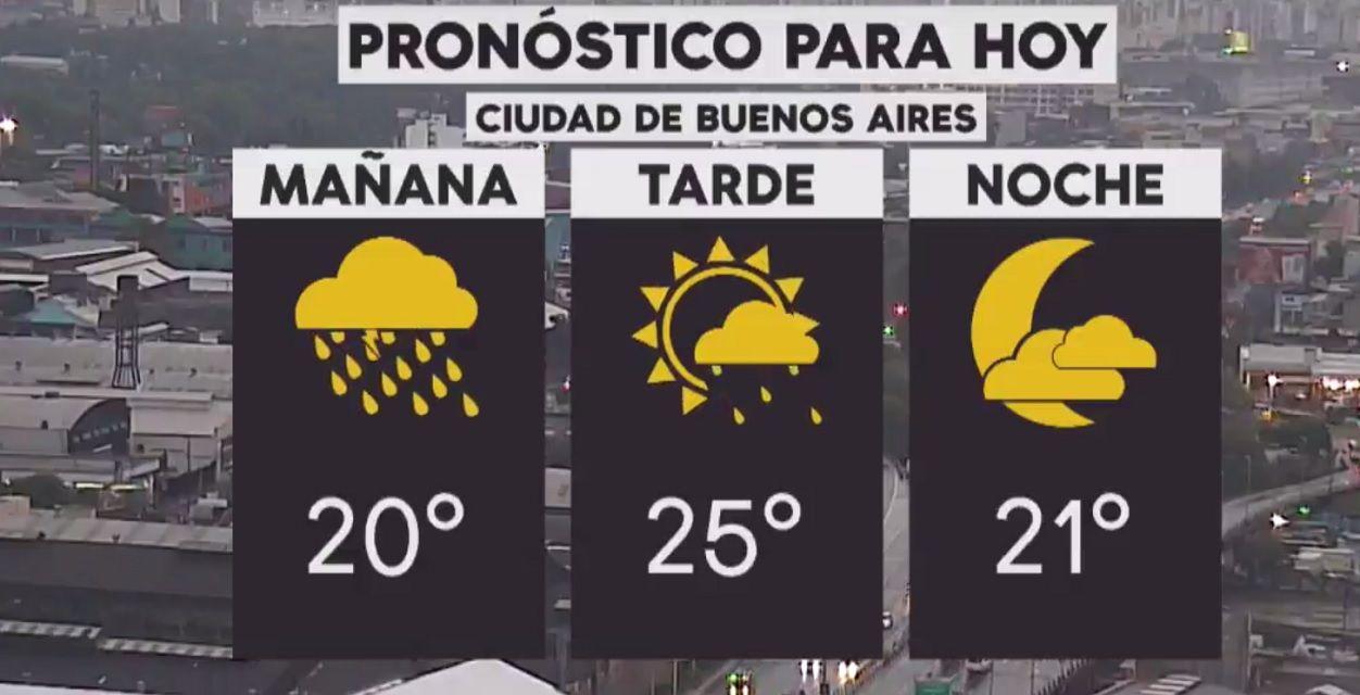 Pronóstico del tiempo del martes 13 de noviembre de 2018