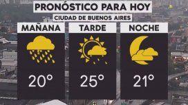 El miércoles terminarían las lluvias, que podrían volver para el Superclásico