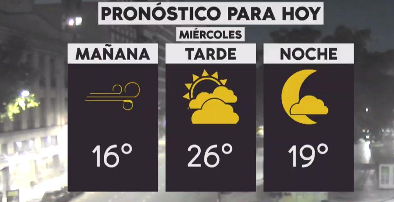 Pronóstico del tiempo del miércoles 14 de noviembre de 2018