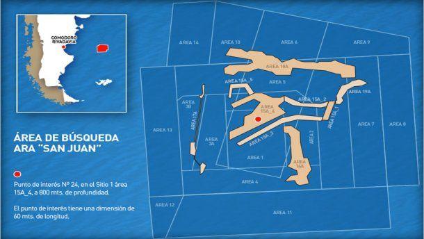 El área de búsqueda del ARA San Juan y el punto de interés que terminó siendo el submarino<br>