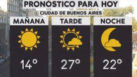 El fin de semana largo termina con tiempo cálido en la Ciudad y el Conurbano