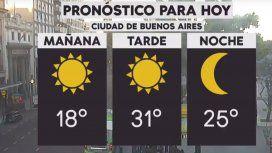 La semana corta arranca con tiempo caluroso en la Ciudad y el Conurbano