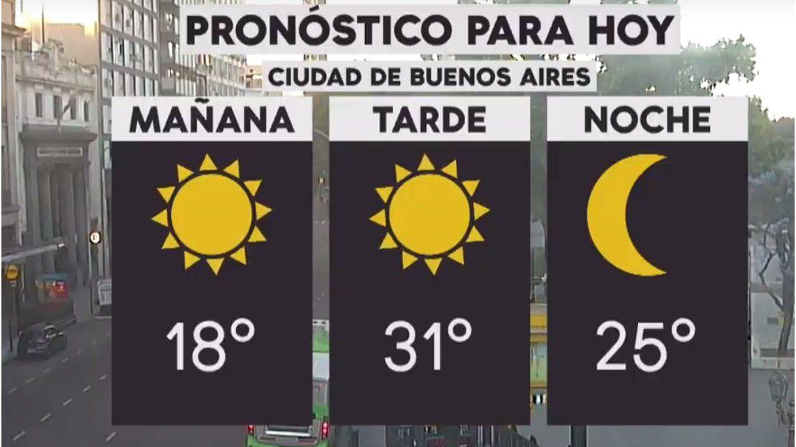 Pronóstico del tiempo del martes 20 de noviembre de 2018