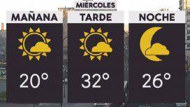 Se espera un día caluroso en la Ciudad y el Conurbano