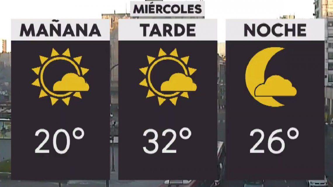 Pronóstico del tiempo del miércoles 21 de noviembre de 2018