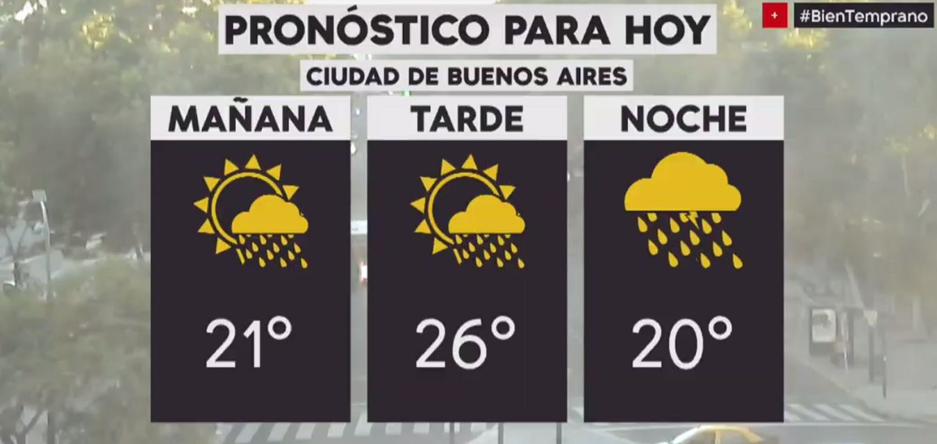 Pronóstico del tiempo del jueves 22 de noviembre de 2018