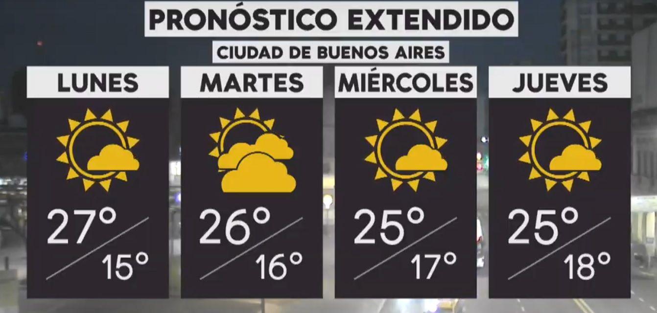 Pronóstico del tiempo del lunes 26 de noviembre de 2018