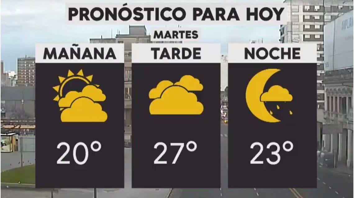 Pronóstico del tiempo del martes 27 de noviembre de 2018