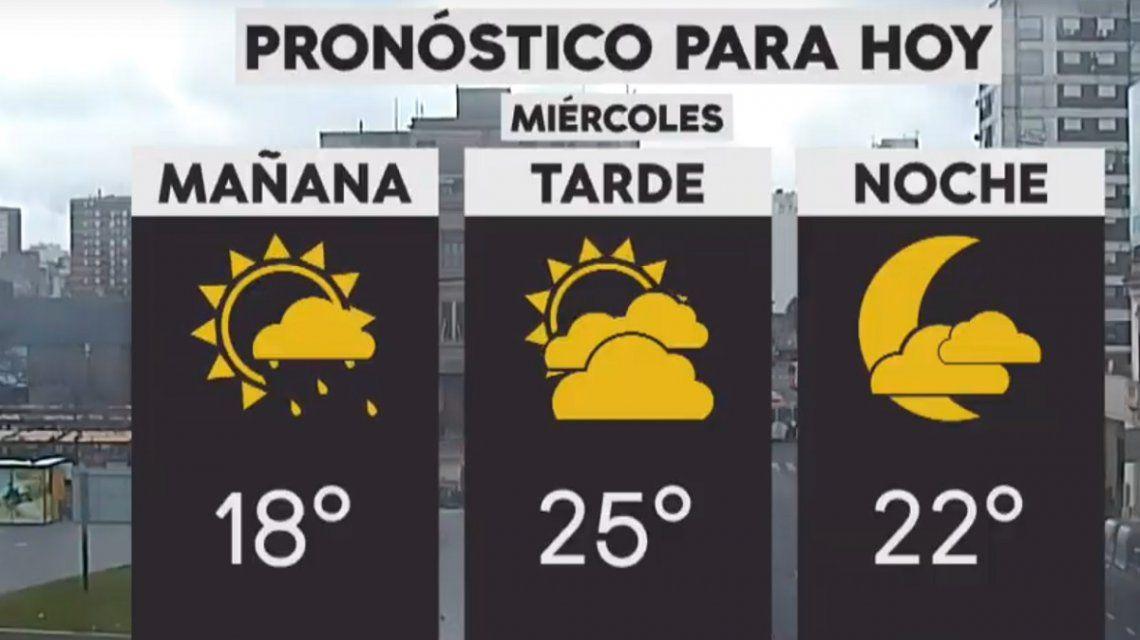 Pronóstico del tiempo del miércoles 28 de noviembre de 2018