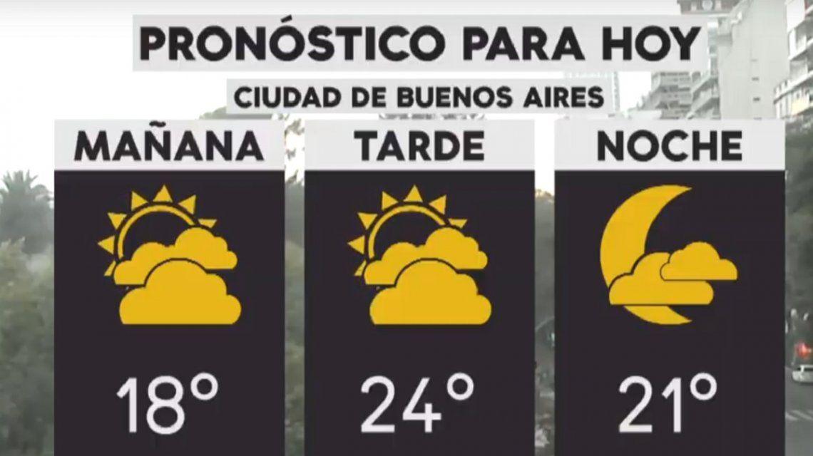 Pronóstico del tiempo del jueves 29 de noviembre de 2018