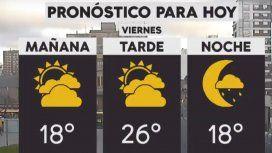 Se espera mal tiempo en la Ciudad durante el feriado por el G20