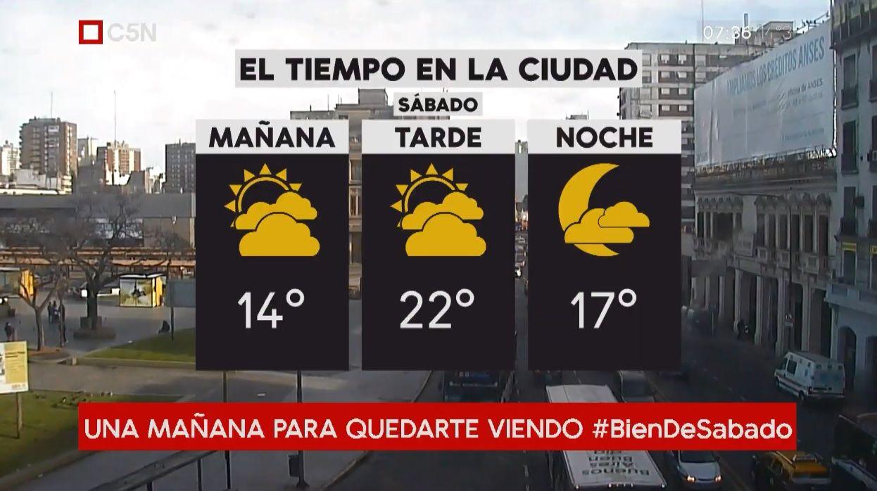 Pronóstico del tiempo del sábado 1 de diciembre de 2018