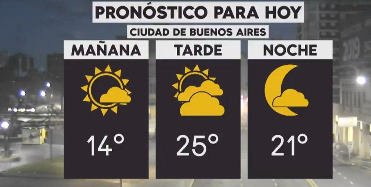 Pronóstico del tiempo del martes 4 de diciembre de 2018