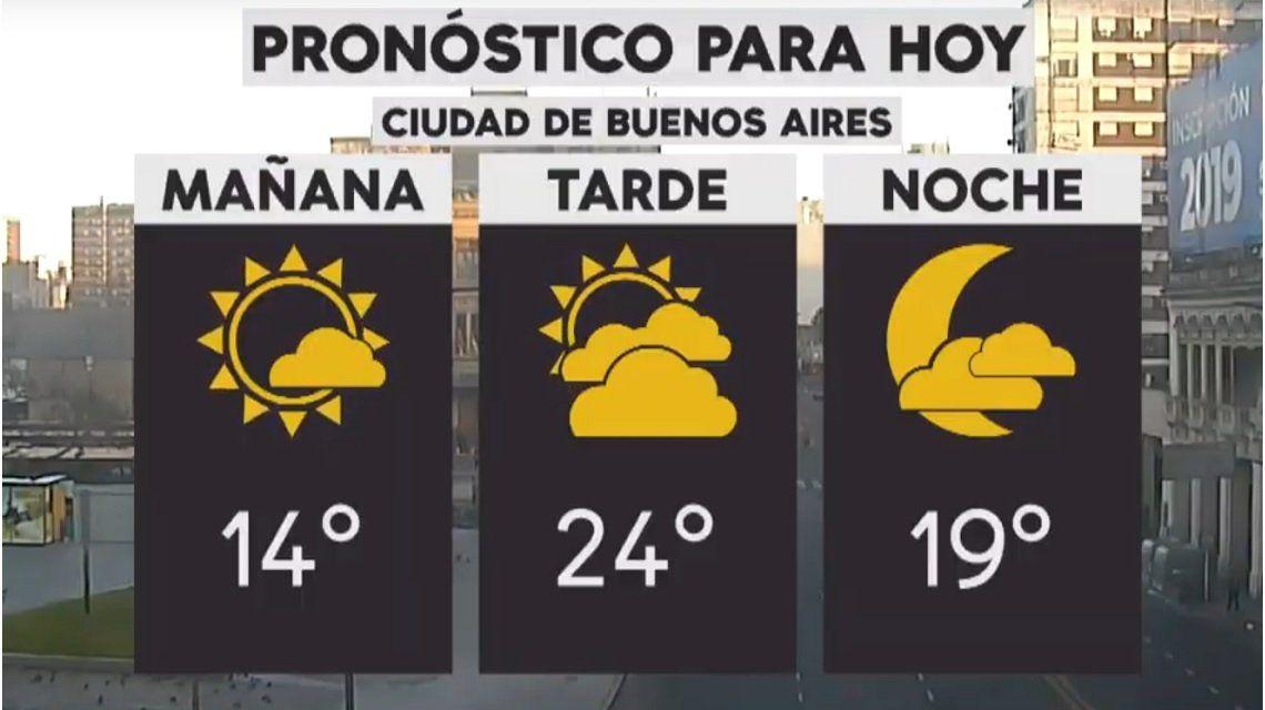 Pronóstico del tiempo del miércoles 5 de diciembre de 2018