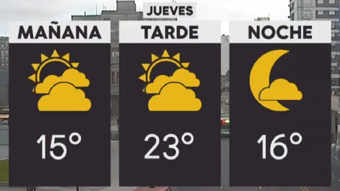 Pronóstico del tiempo del jueves 6 de diciembre