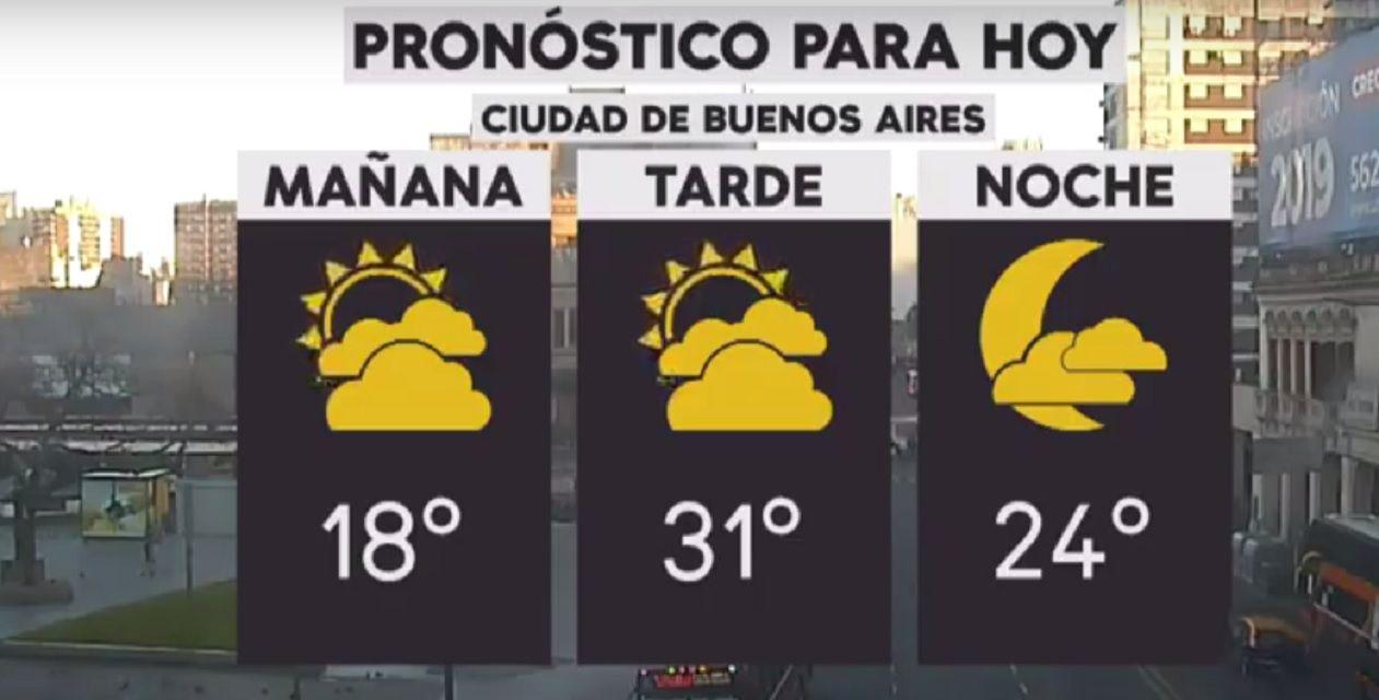 Pronóstico del tiempo del lunes 10 de diciembre de 2018
