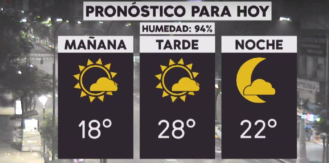 Pronóstico del tiempo del miércoles 12 de diciembre de 2018