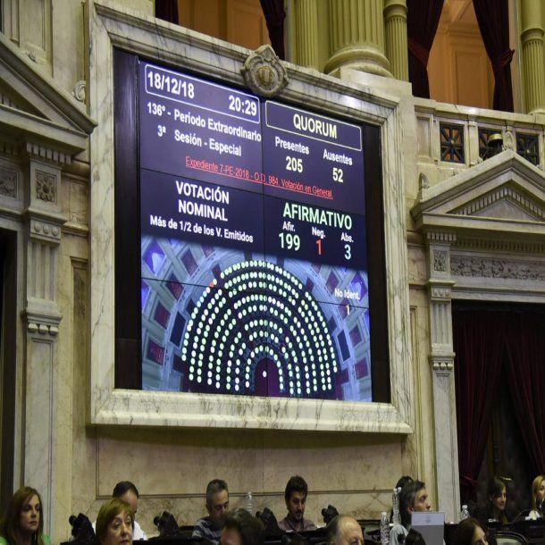 Cámara de Diputados - Crédito: @DiputadosAR<div><br></div>