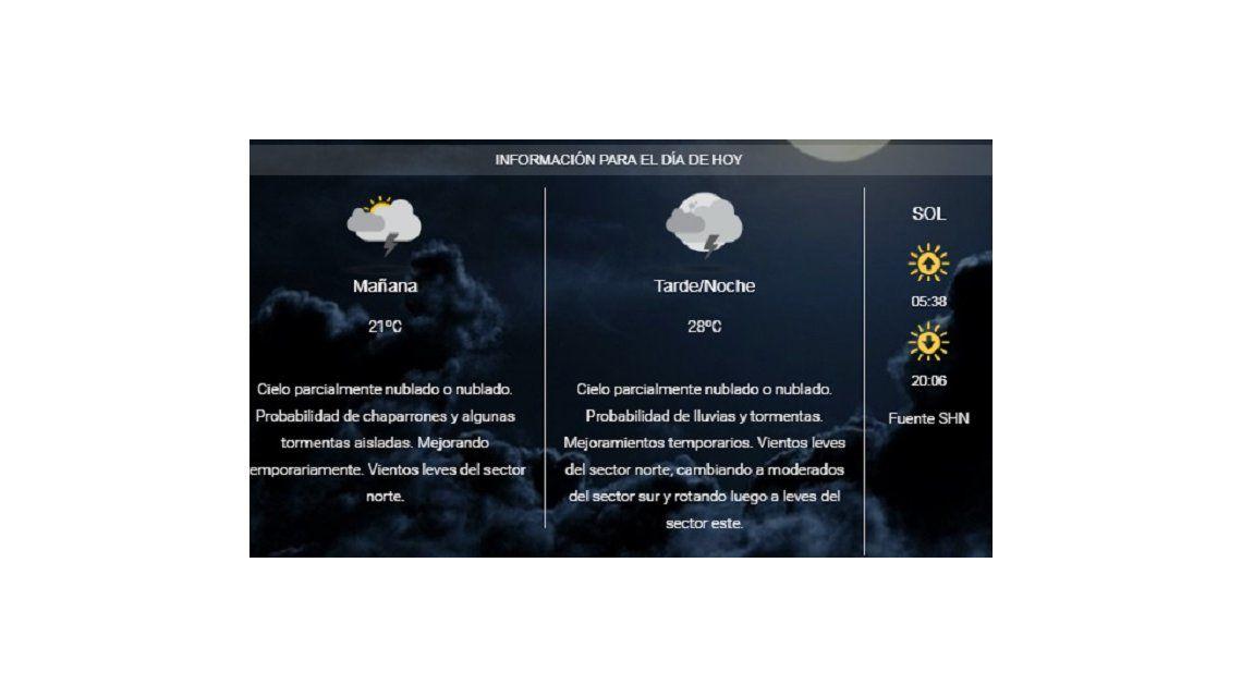 Pronóstico del tiempo del jueves 20 de diciembre de 2018