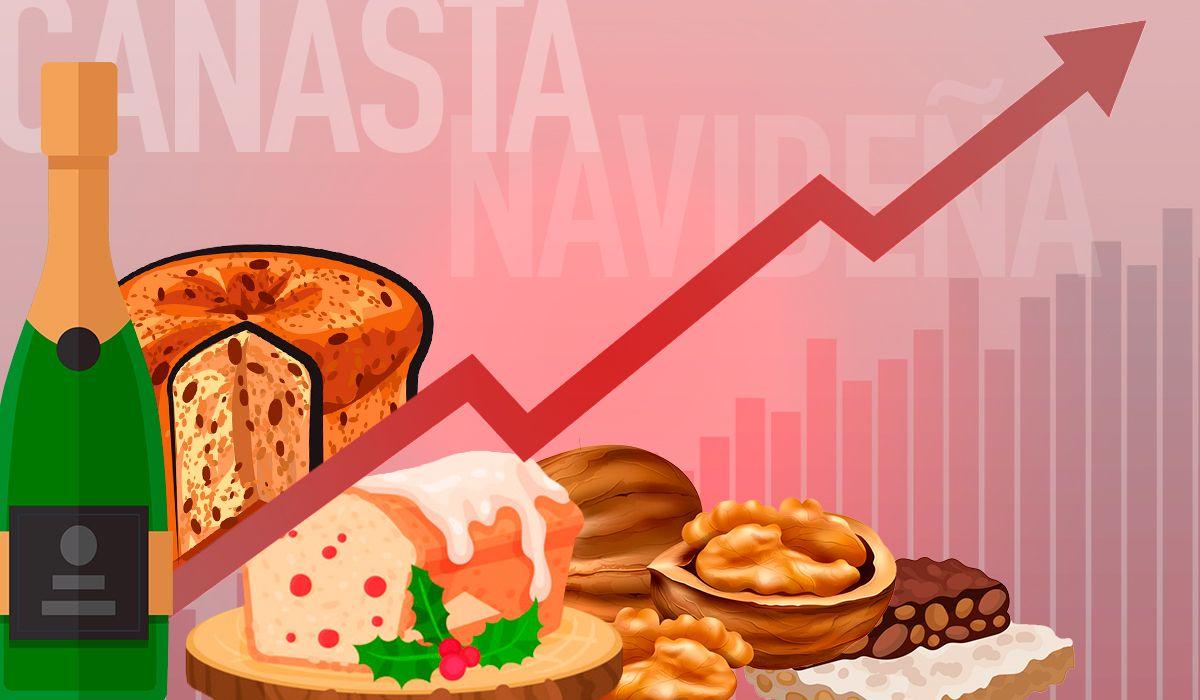 Después de un año de alta inflación, ¿cuánto cuesta armar una mesa dulce para Navidad?
