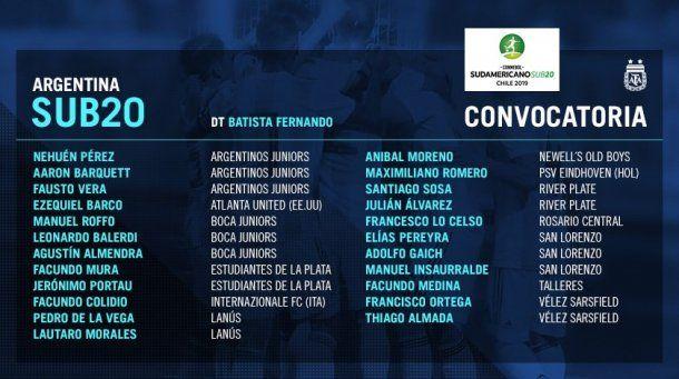 Selección Argentina Sub 20 2019<br>