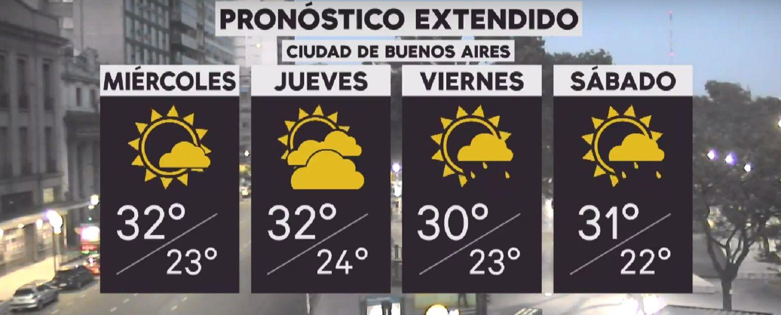 Pronóstico del tiempo del miércoles 26 de diciembre de 2018