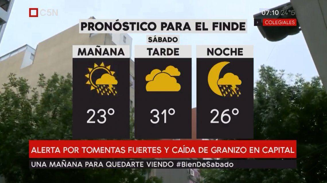 Pronóstico del tiempo del sábado 29 de diciembre de 2018