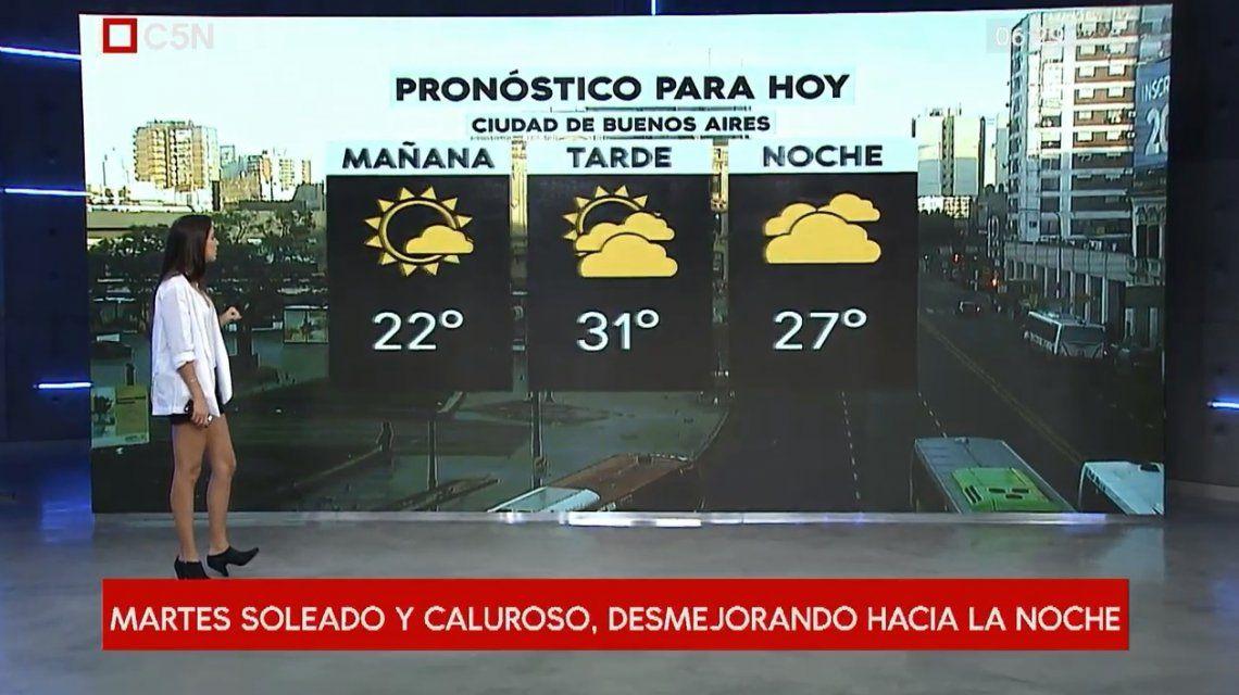 Pronóstico del tiempo del 8 de enero de 2019