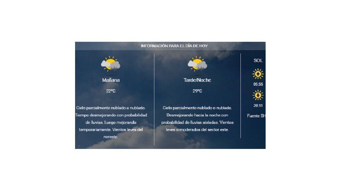 Pronóstico del tiempo del domingo 13 de enero de 2019