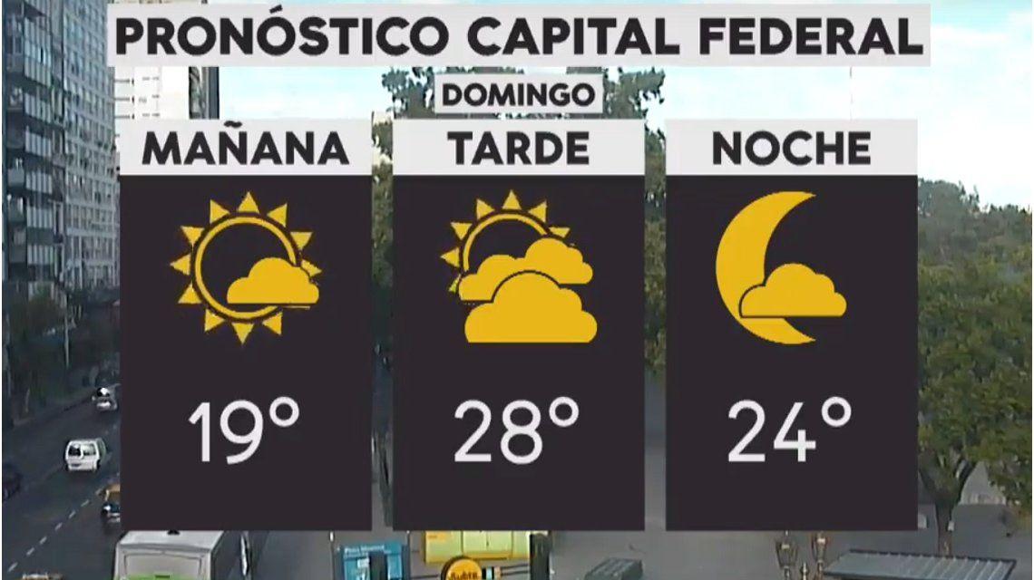 Pronóstico del tiempo del domingo 20 de enero de 2019
