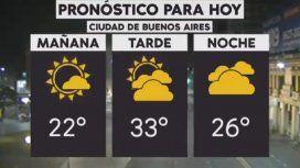 Pronóstico del tiempo del martes 22 de enero de 2019